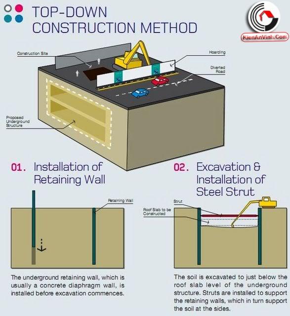thi công xây nhà